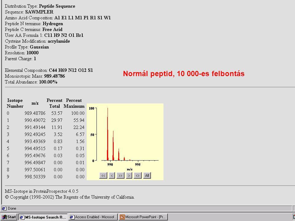 Br-Trp-tartalmú peptid, 1000-es felbontás