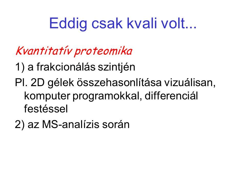 Az MS NEM kvantitatív módszer * a különböző molekulák nem egyformán detektálhatók pl.