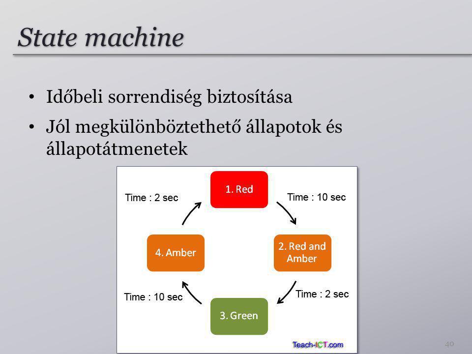 Megvalósítás Állapotok és átmenetek azonosítása While ciklus Állapot tárolása (int / enumeráció) Case structure: Mit kell az egyes állapotok során végrehajtani 41