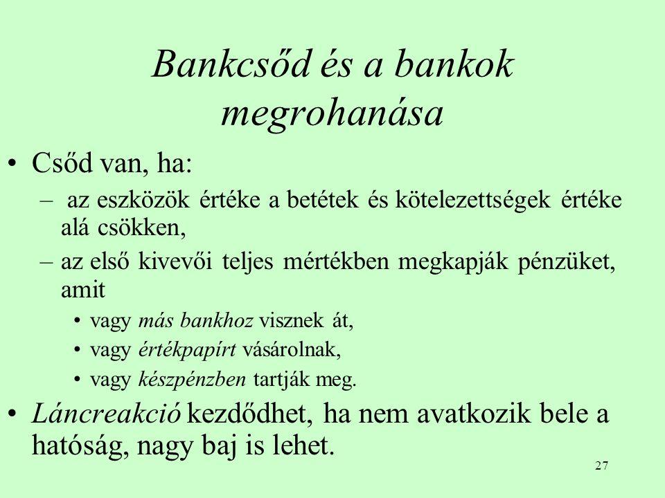 28 Banki kockázat átfogó áttekintése Csak a banknál áll, hogy –a részvényeseken túl a betétesek is tönkre mehetnek, –ezt kivédendő betétbiztosítási rendszereket, bankfelügyeleti hatóságokat hoznak létre.