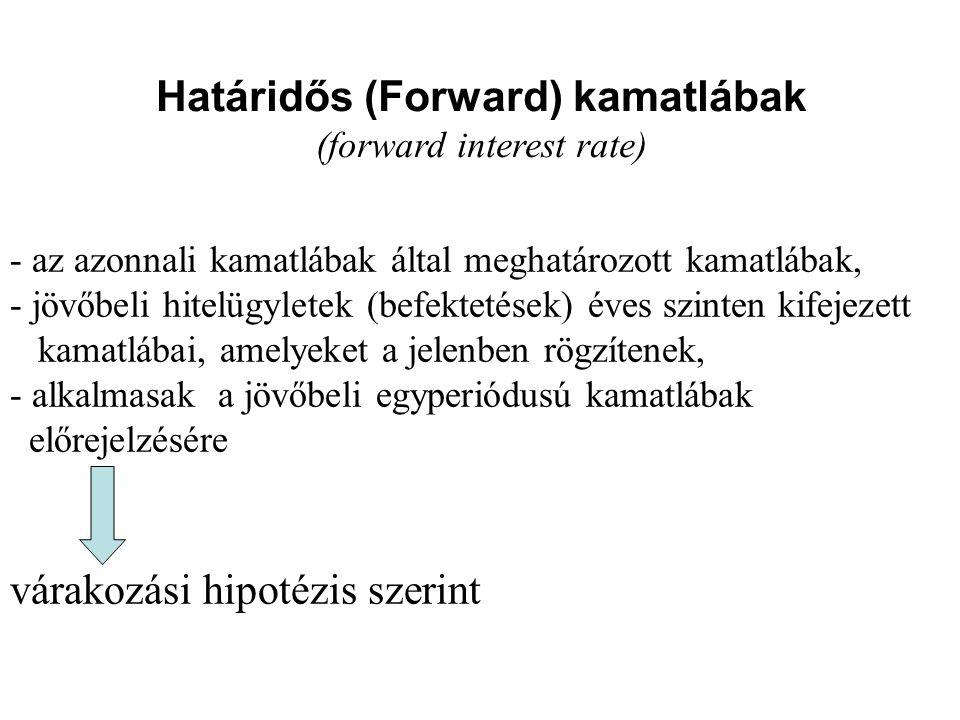 Forward kamatparitás az azonnali és határidős kamatok közötti kapcsolatot leíró matematikai összefüggés (1 + r n ) =[(1 + r 1 )(1 + 1 f 2 )(1 + 2 f 3 )…(1 + n-1 f n )] 1/n Egy n periódusú spot kamattényező a spot- és forward kamattényezők (kamatlábak) mértani átlaga
