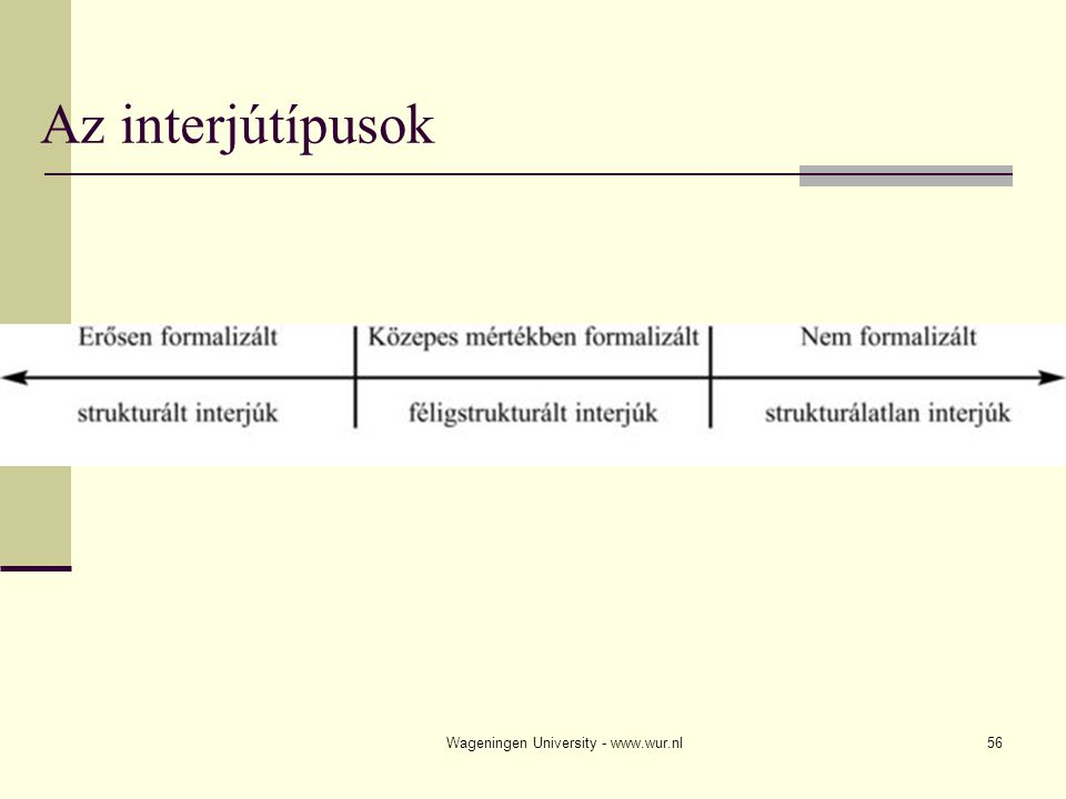 Wageningen University - www.wur.nl57 Az interjú jellemzői a kvalitatív kutatásban Nem standardizált Struktúrálatlan vagy félig struktúrált: nem (vagy kevésbé) tartalmaz azonos sorrendben feltett, standardizált kérdéseket, az interjúkészítő és a válaszadó közötti társas helyzetre hagyatkozik, amelyben információk fedhetők fel Nyitott kérdések: a válasz kategóriák nincsenek megadva