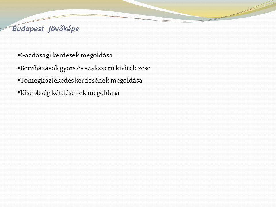 Forrás:http://hu.wikipedia.org/w/index.php?title=F%C3%A1jl:Budapesti_agglomer%C3%A1ci%C3 %B3.JPG&filetimestamp=20090901152501http://hu.wikipedia.org/w/index.php?title=F%C3%A1jl:Budapesti_agglomer%C3%A1ci%C3 %B3.JPG&filetimestamp=20090901152501