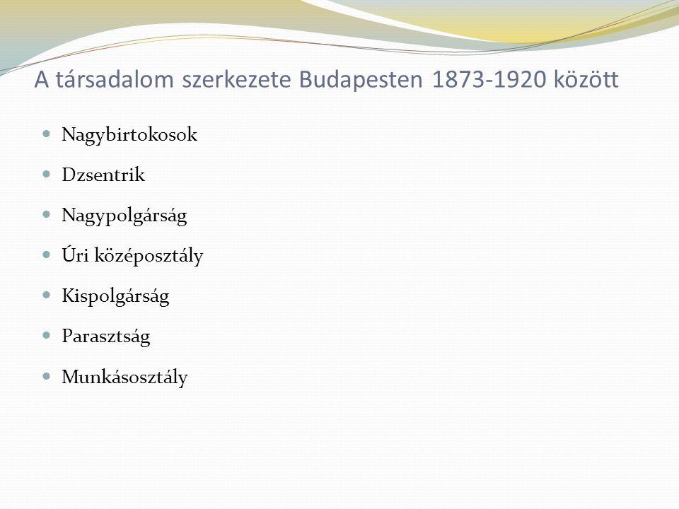 Budapest fejlődése az I.világháborútól a II.