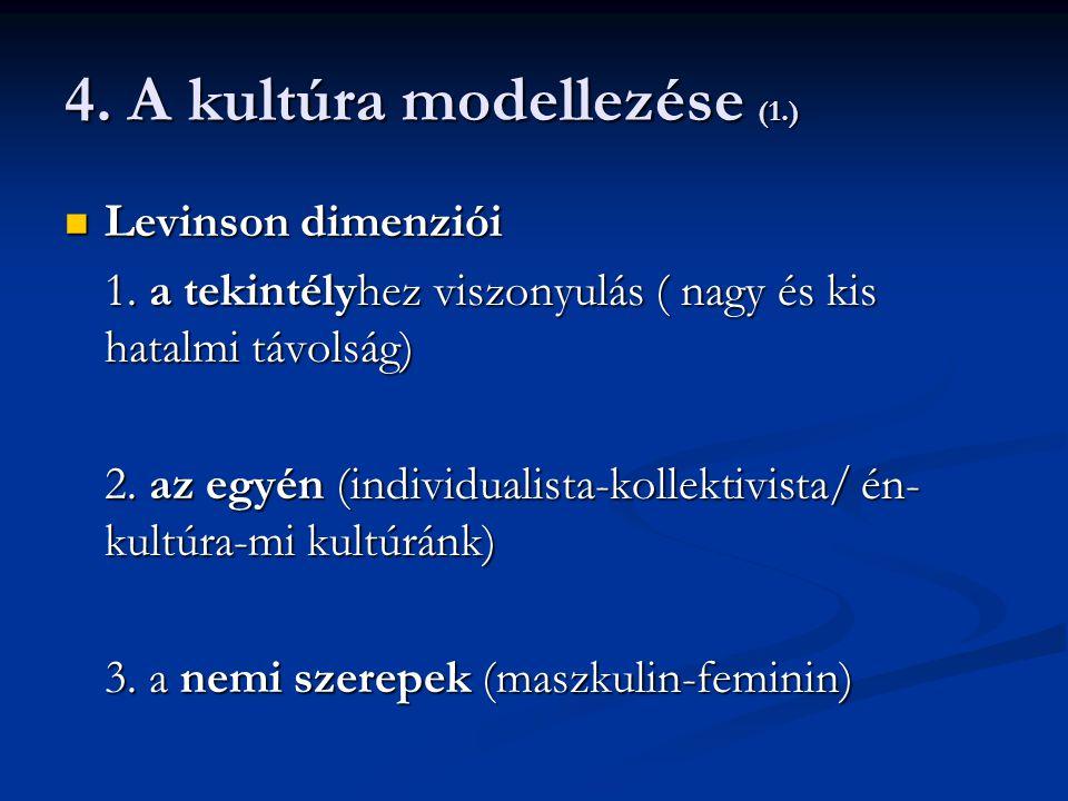 4.A kultúra modellezése (2.) Hofstede kulturális dimenziói Hofstede kulturális dimenziói 1.