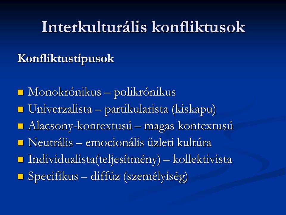 Kulturális konfliktusok Megoldási képletek Dekulturalizáció Dekulturalizáció Szeparáció Szeparáció Asszimiláció Asszimiláció Integráció (1+1=3) Integráció (1+1=3)