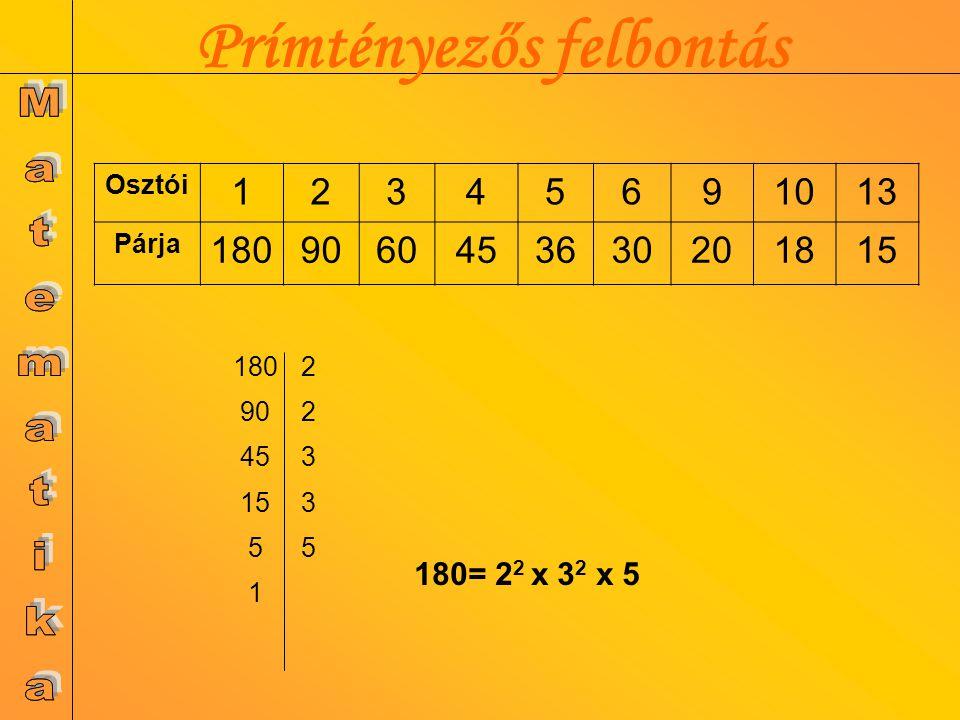 A legnagyobb közös osztó 520 osztói: 1, 2, 4, 5, 8, 10, 13, 20, 26, 40, 52, 65, 104, 130, 260, 520 468 osztói: 1, 2, 3, 4, 6, 9, 12, 13, 18, 26, 36, 39, 52, 78, 117, 156, 234, 468 Több szám közös osztói az adott számok mindegyikének osztói.