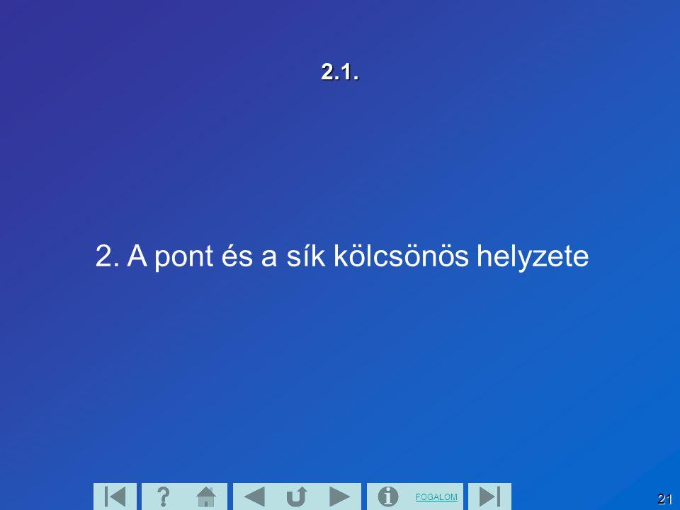 FOGALOM 22 2.2.A pont rajta van a síkon, illeszkedik a síkra.