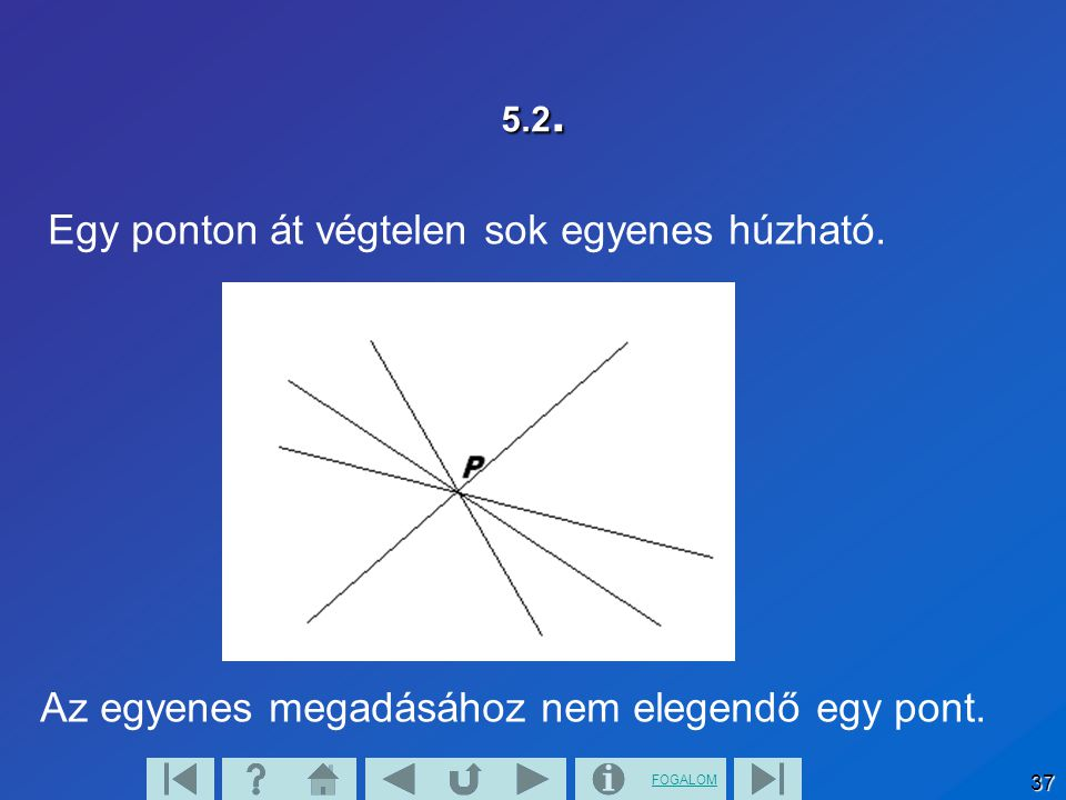FOGALOM 38 5.3.Két ponton át pontosan egy egyenes húzható.