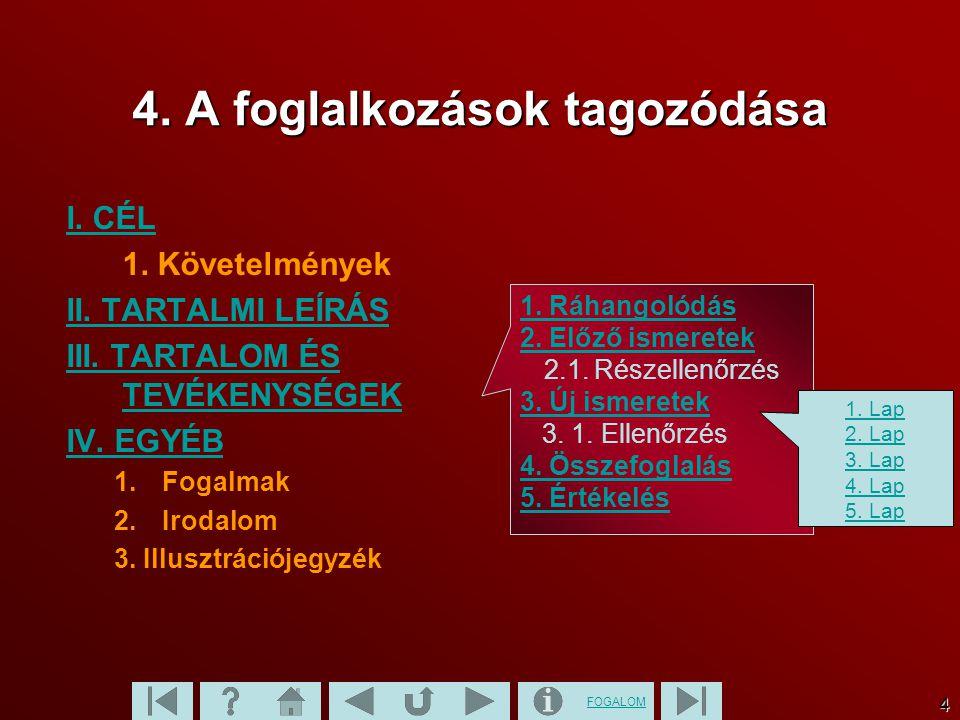 FOGALOM 5 I.Cél Ismerd meg a különböző térelemeket, és azok elhelyezkedését.