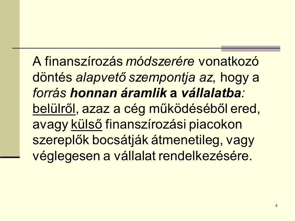 """5 A finanszírozási módok, formák rendszerezése BELSŐ FINANSZÍROZÁSKÜLSŐ FINANSZÍROZÁS (""""Nyilvános ) önfinanszírozás (saját tőke-növelés nyereség visszaforgatása révén) Saját finanszírozás (saját tőke-növelés meglévő tulajdonosokkal) Amortizáció (""""titkos önfinanszírozás , mérlegben nem jelenik meg) Részesedésfinanszírozás (saját tőke-növelés új tulajdonosokkal)  Extern részvénytőke növelés (pl.: alaptőke emelés nyilvános részvénykibocsátás útján)  Kockázat tőke (Private Equity) bevonása Alkalmazotti (nyereség) részesedés (saját tőke) Tagi kölcsön (meglévő tulajdonosokkal) (idegen forrás, hitelezői jog), Tőke felszabadítás (vagyonátcsoportosítás) (a meglévő befektetett, vagy forgóeszközök mobilizálása, azaz eladása vagy bérbeadása) Idegen finanszírozás  bankhitel,  kötvény formájú idegen forrás Hibrid finanszírozás (a tulajdonosi és a hitelezői jogok kombinálása)  Átváltható, opciós kötvény Forrs: Katits, [2002], p."""