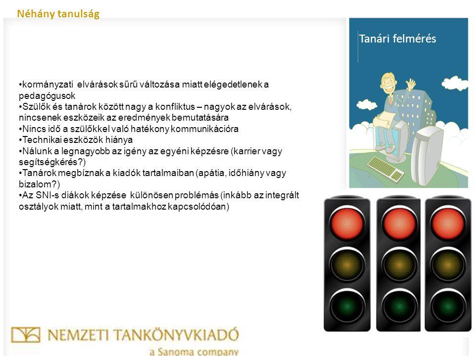 8 Alapmodulokhozzáadott értékű modulokszolgáltatások Pedagógusok prioritásai PLS Menedzser Házifeladat menedzser Mérés-értékelés Teljesítmény műszerfal Riportolás Tartalomkezelő Osztály adminisztráció Kommunikáció menedzsment Egyéb szolgáltatások Virtuális tanár Tanártováb- bképzés Iskola hatékonyság konzultáció egyéb szolgáltatások dolgozatjavítás, házifeladat stb..