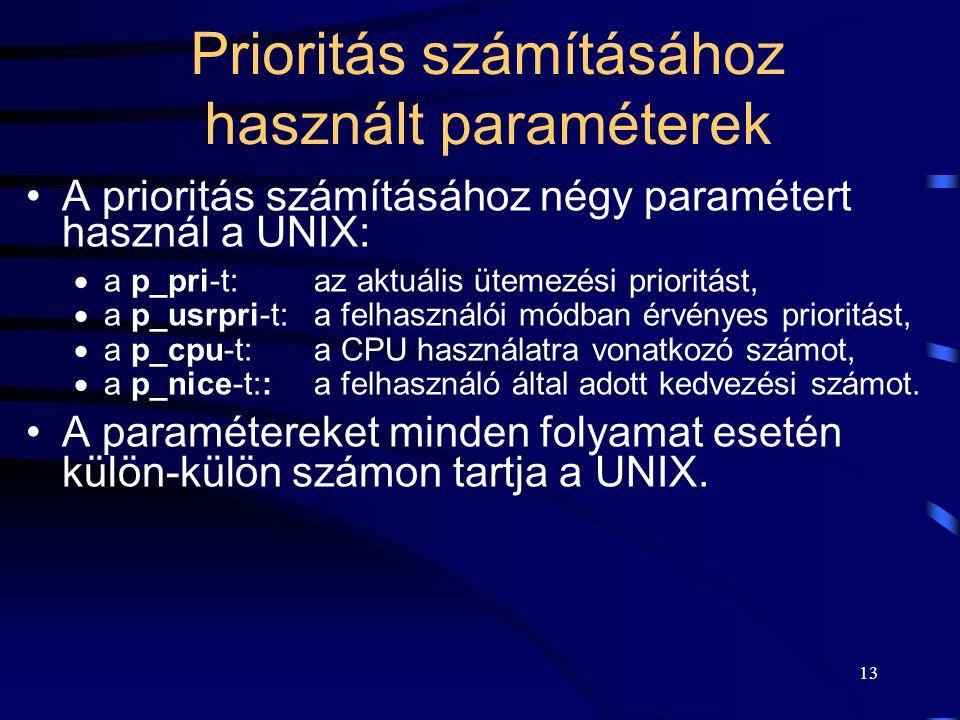 14 Prioritás számításához használt konstansok P_USER konstans: –a legmagasabb user módú prioritás azaz: 50.