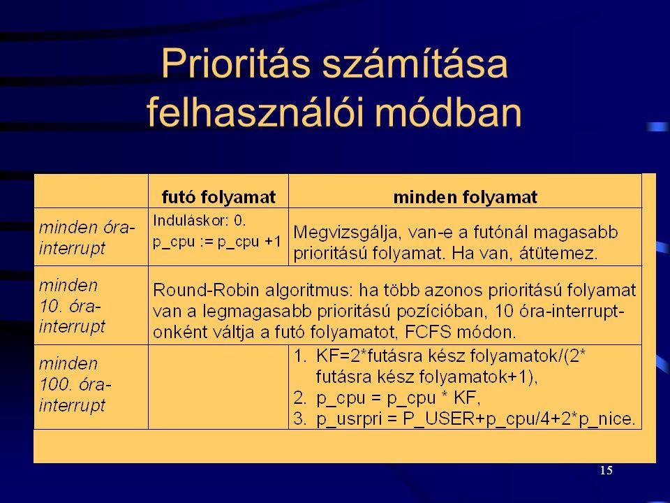 16 Korrekciós faktor KF=várakozó folyamatok száma/ várakozó folyamatok száma+1.