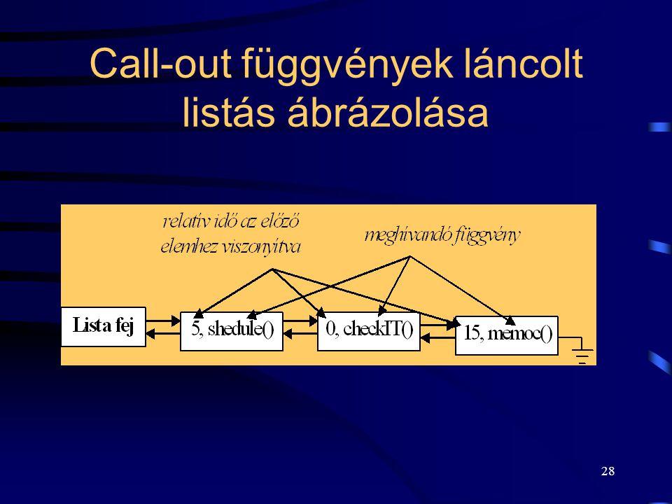 29 Call-out függvények tárolása időkerékkel Részlistás hash tábla kialakítása, a meghívási idő alapján.