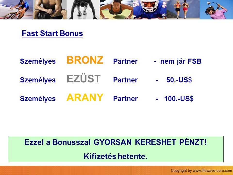 Ciklus Bonus – Bináris értékesítési terv Bal láb Jobb láb Ön az első szinten mindössze két személyt tud szponzorálni.