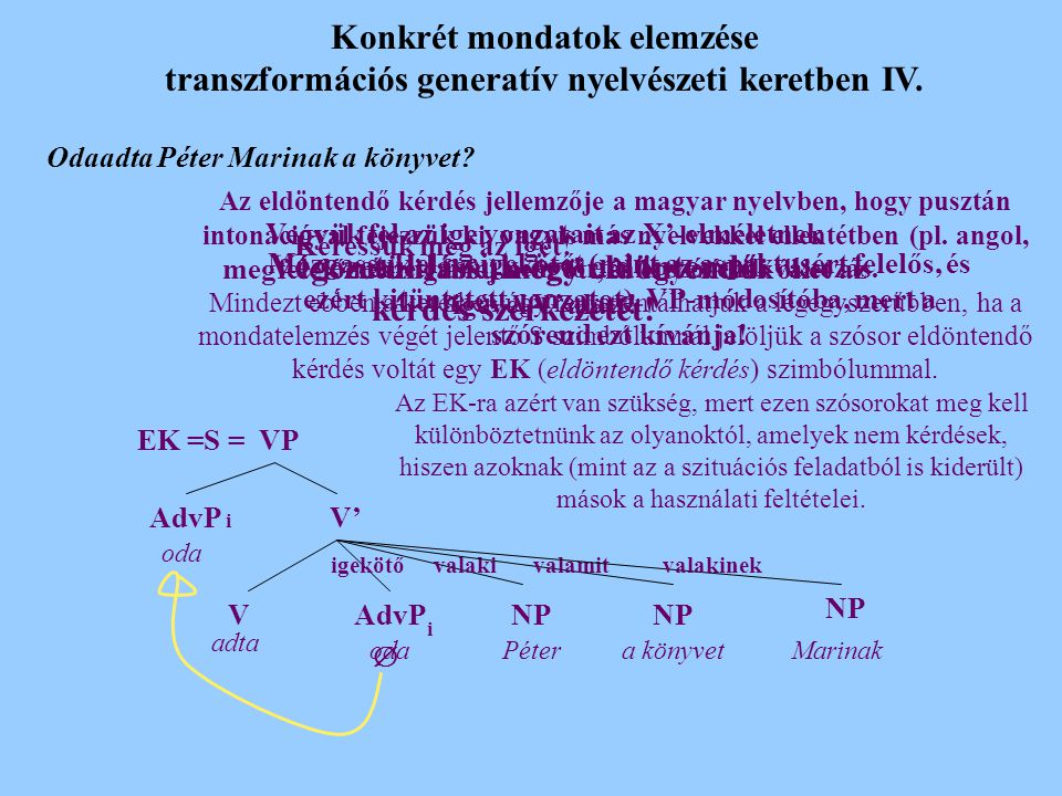 Konkrét mondatok elemzése transzformációs generatív nyelvészeti keretben IV.