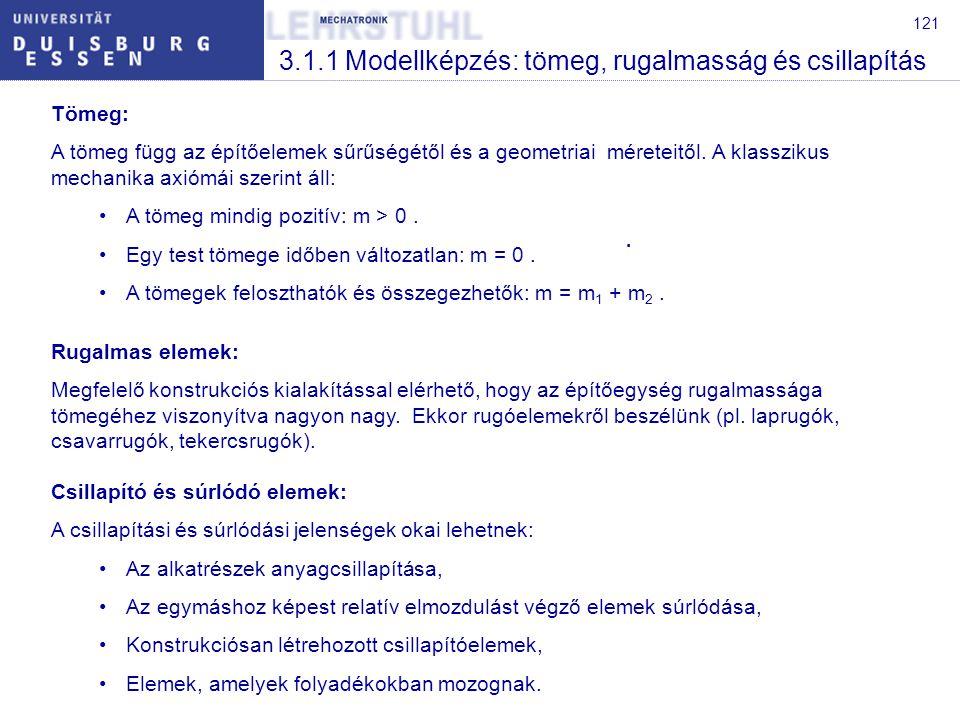 122 3.1.1 Modellképzés: tömeg, rugalmasság és csillapítás Külső erők: Külső erők keletkezhetnek : Erőtér hatásából (Gravitáció, Mágneses,...), Hajtó elemekből (Állító motorok, robbanó motorok,...), Adott mozgásokból (durch Lagerung).
