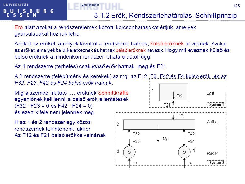 126 3.1Alapfogalmak 3.1.1Modellképzés: tömeg, rugalmasság és csillapítás 3.1.2Erők, Rendszer lehatárolás, Schnittprinzip 3.1.3Kapcsolatok 3.1.4Virtuális elmozdulások 3.1.5Kinematika 3.2Impulzus- und implzusnyomaték tétel Drallsatz 3.3Kapcsolódások figyelembevétele 3.4A d'Alembert elv 3.5Mozgásegyenletek 3.5.1Kettős inga mozgásegyenletei 3.5.2Lineáris mozgásegyenletek 3.6Állapotegyenletek 3.7Másodfokú Lagrange egyenletek 3 Mechanikai rendszerek dinamikája