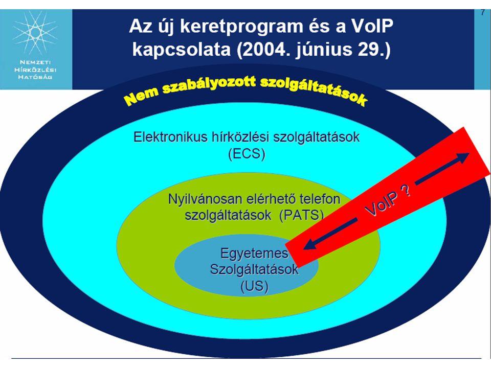 Komm. rendsz. 12 előadás 2010. december 6. 24