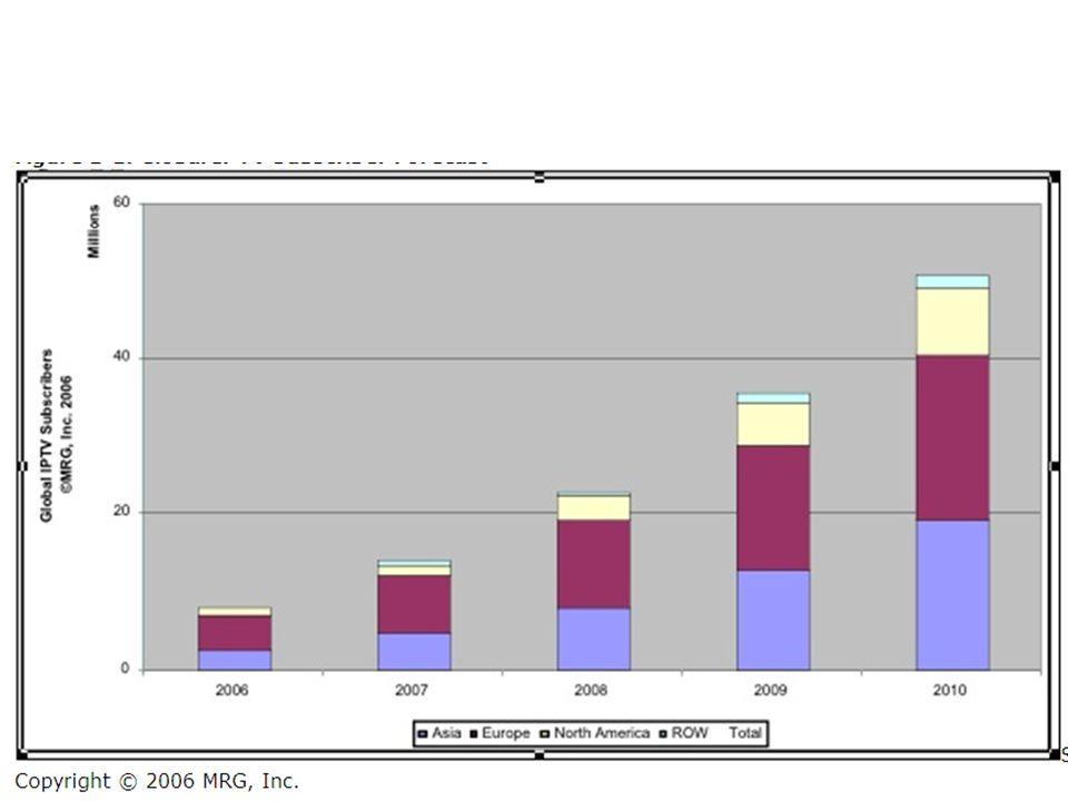 Komm. rendsz. 12 előadás 2010. december 6. 6