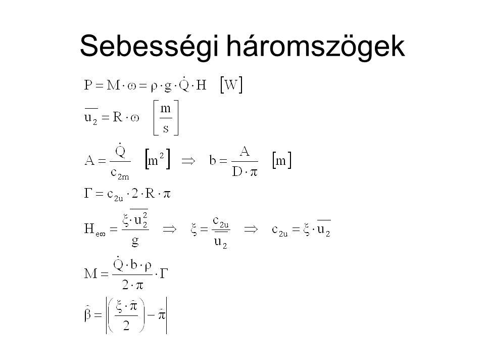 H(Q) görbe
