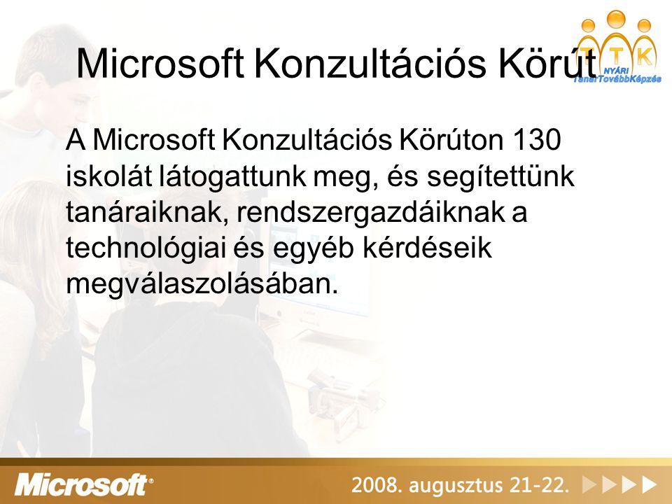 Verseny2004; 2007 Verseny2004, az innovatív oktatás versenye 300 főnek tartottunk oktatást, 100 tematikus tananyag, 40 innovatív órát bemutató videofilm Fődíj: londoni BETT Show EuroSkills-Verseny2007, az informatikus szakma diákversenye A több mint 300 csapat általános iskola és gyermekotthon teljes informatikai hálózatának kiépítése A nyertes csapat képviseli Magyarországot a 2008 szeptemberében megtartandó EuroSkills versenyen.