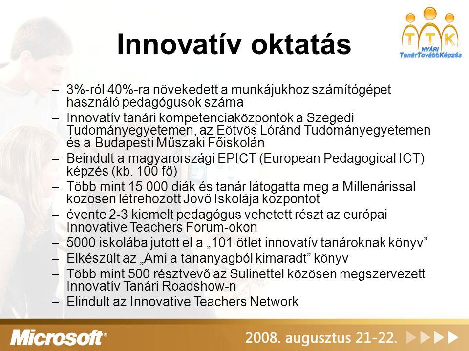 TTK Immár tizenkettedik éve az év egyik legnagyobb közoktatási informatikai eseménye a Microsoft Nyári Tanártovábbképzés.