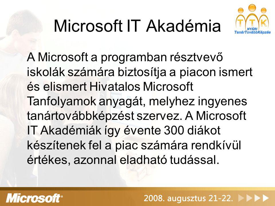 Tehetséggondozó Program A Microsoft Tehetséggondozó Programon keresztül támogattunk számos informatikai versenyt.