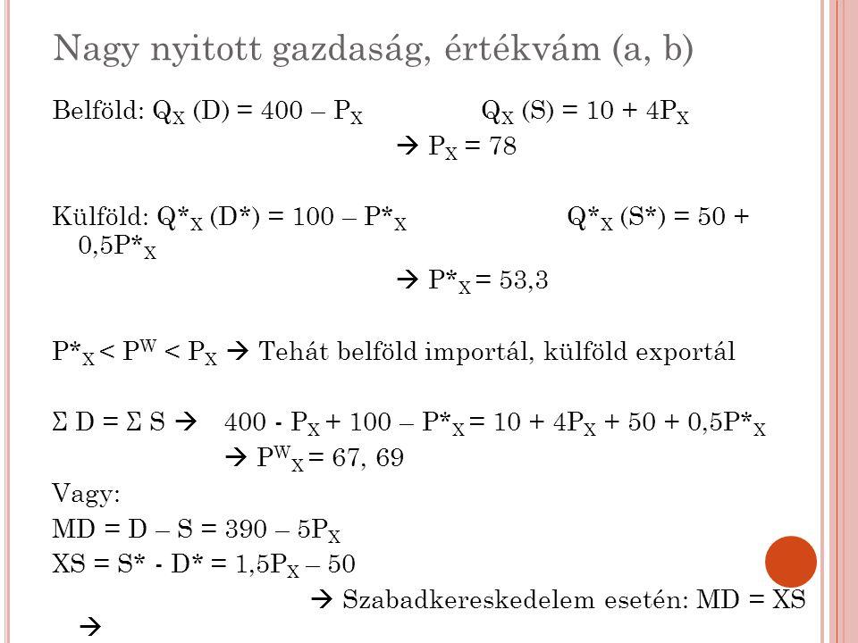 Nagy nyitott gazdaság, értékvám (c, d) Belföld importja: Q X (D) = 400 – P X = 400 – 67,69 = 332,31 Q X (S) = 10 + 4P X = 10 + 4*67,69 = 280,76  IM = D – S = 51, 55 Vagy: MD = 390 – 5P X =390 – 5*67,69 = 51,55 Ha 25%-os vám bevezetése: P B = 1,25 P' W 400 – 1,25P' W + 100 - P' W = 10 + 4*P' W + 50 + 0,5 P' W P' W = 56,77 P B = 70, 96 (Vagy: MD = 390 – 5*1,25*P' W = 1,5 P' W – 50 = XS ) Belföld importja vám mellett: D ' = 400 – 70,96 = 329,04 S ' = 10 + 4*70,96 = 293,84  IM ' = 329,04 – 293,84 = 35,2