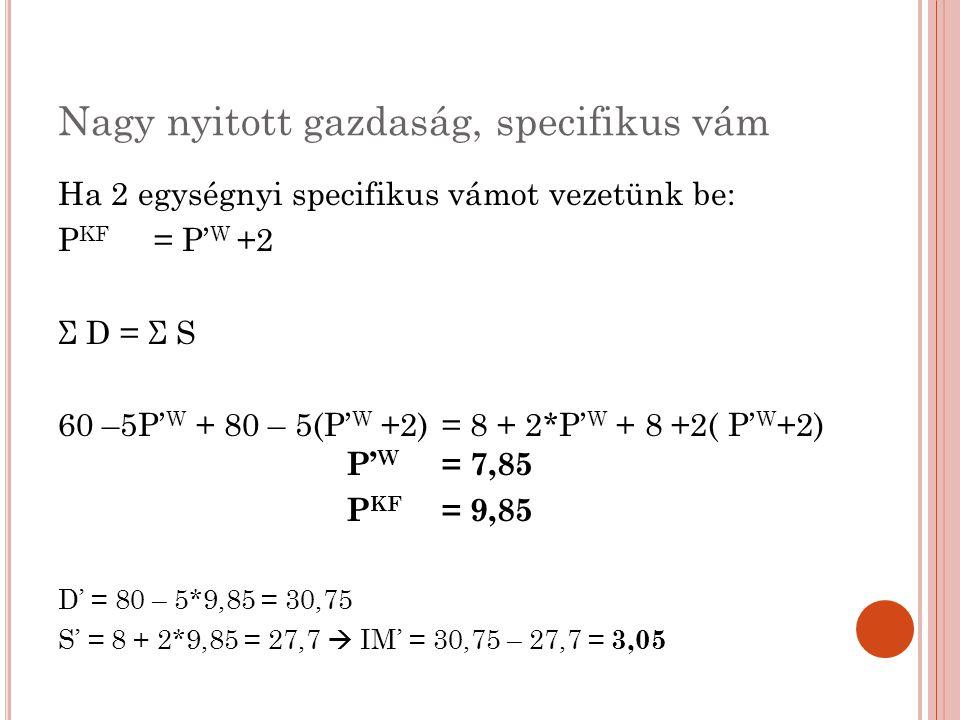 Nagy nyitott gazdaság, specifikus vám ΔFT = - (a+b+c+d) = -(35,75 + 30,75)*1/2 = - 33,25 ΔTT = + a = (25,7 + 27,7)*1/2 = 26,7 Vámbevétel = c + e = (30,75-27,7)*2 = 6,1 ΔJólét = -33,25 + 26,7 + 6,1 = -0,45