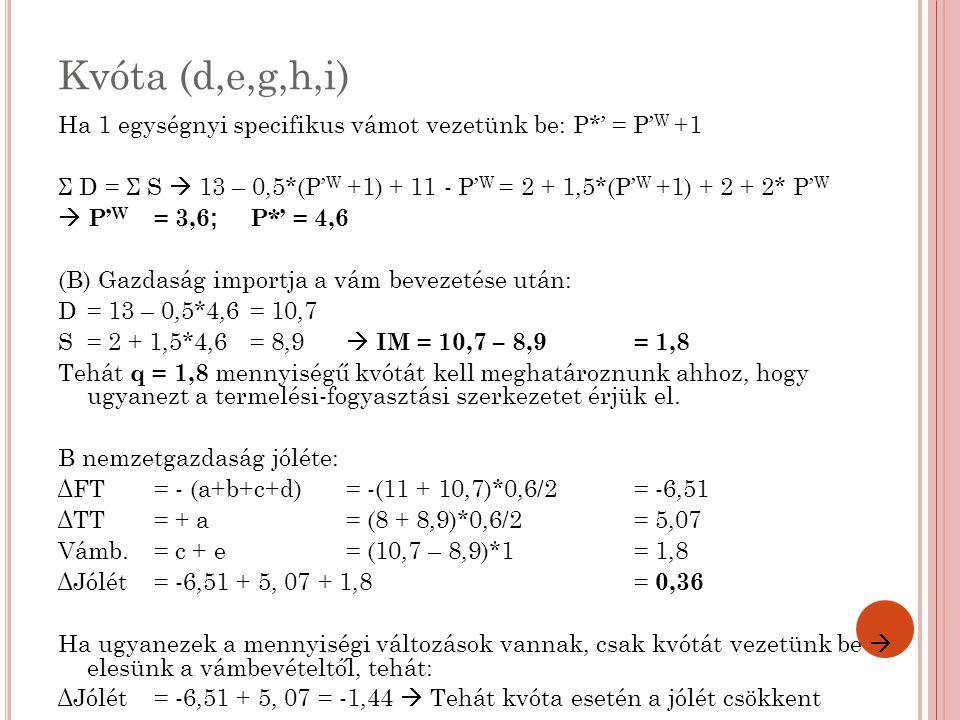 Kvóta (f,j) (A) nemzetgazdaság jóléte: ΔFT= (7 + 7,4)*0,4/2= 2,88 ΔTT = -(10 +9,2)*0,4/2 = -3,84 ΔJólét= 2,88 – 3,84 = -0,96  Az exportáló (A) gazdaság jóléte csökken a vám bevezetése után Optimális vám : P*'= P' W + t 13 – 0,5*(P' W +t) + 11 - P' W = 2 + 1,5*(P' W +t) + 2 + 2* P' W  P' W = 4 – 0,4t P*'= 4 + 0,6t ΔFT = -(6,6t – 0,09t 2 ) ΔTT = +(4,8t + 0,27t 2 ) Vámb.