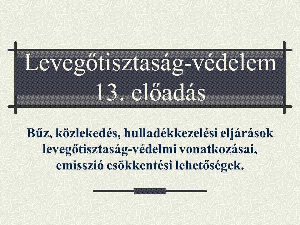 2009.december 9.2 Bűz – jogi alapok A 21/2001 (II.