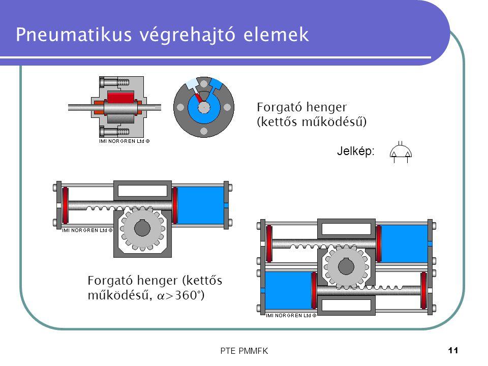 """PTE PMMFK12 Pneumatikus végrehajtó elemek A dugattyú által kifejthető erő: """"+ mozgás: """"- mozgás: Itt: D – hengerátmérő, [mm] d – dugattyúátmérő, [mm] p – nyomás [bar] [N] Katalógus részlet (példa, 6 bar névleges nyomás mellett) henger átmérő dugattyú átmérő mm F erő """"+ mozgás N F erő """"- mozgás N 833025 1044739 1266750 166120103 208188158 2510294246 3212482414 4016753633 mm"""