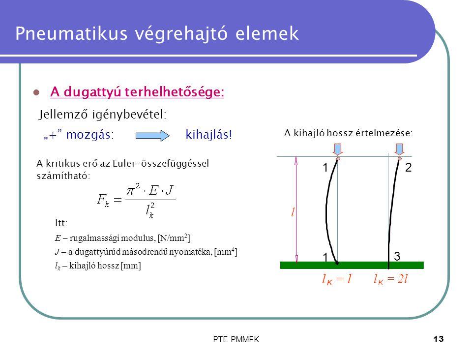 PTE PMMFK14 Pneumatikus végrehajtó elemek A dugattyú terhelhetősége: Néhány példa a kihajló hossz értelmezésére: 1,2,3 : l k = l 4,5,6 : l k = 2 l Az elvárt biztonság:
