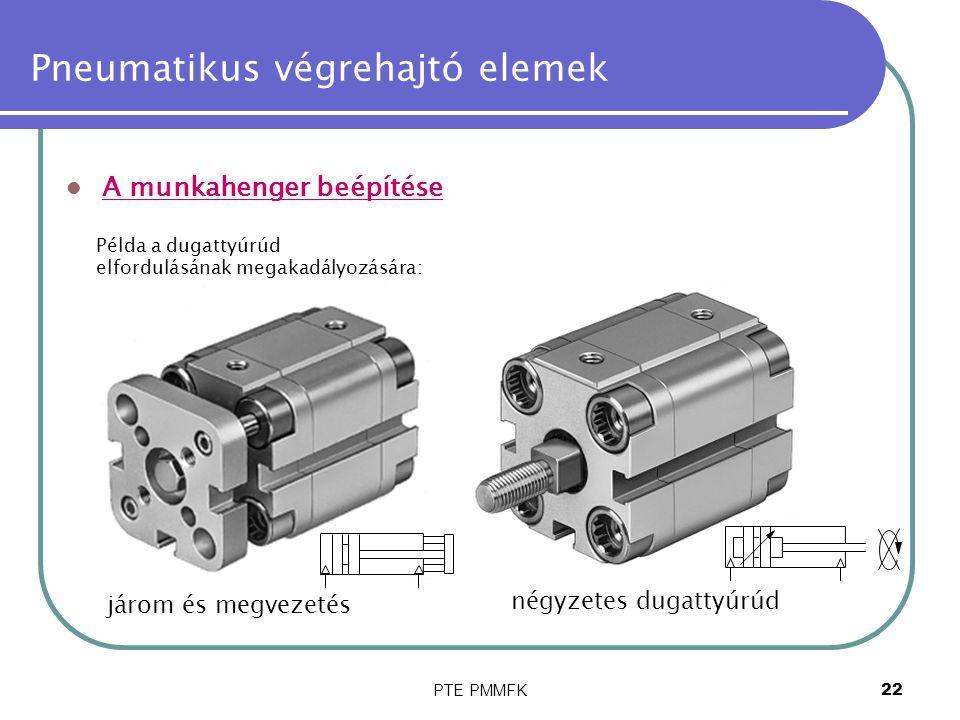 PTE PMMFK23 Pneumatikus végrehajtó elemek A munkahenger beépítése Példa a dugattyúrúd elfordulásának megakadályozására: dugattyúrúd nélküli henger External