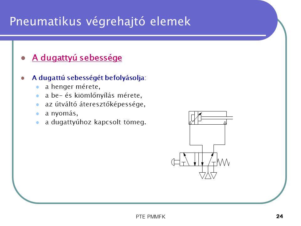 PTE PMMFK25 Pneumatikus végrehajtó elemek A dugattyúsebesség módosítása: fojtó- visszacsapószelep beépítése gyorsürítő szelep beépítése