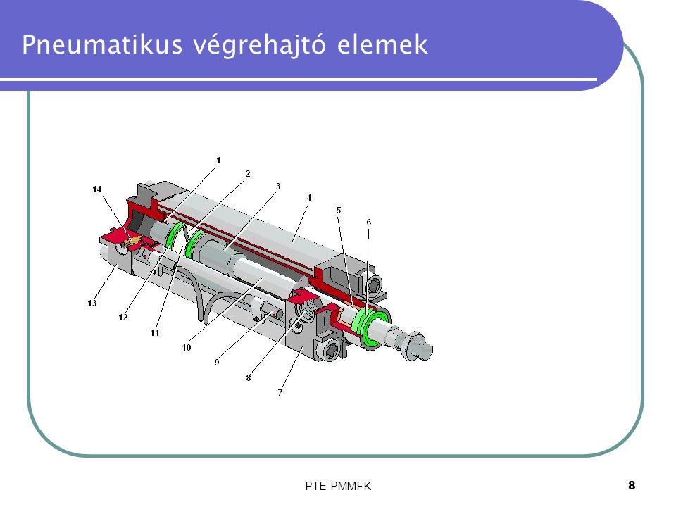 """PTE PMMFK9 Pneumatikus végrehajtó elemek Kettős működésű henger löketvégfojtással (""""lineáris hajtás ) Jelkép:"""