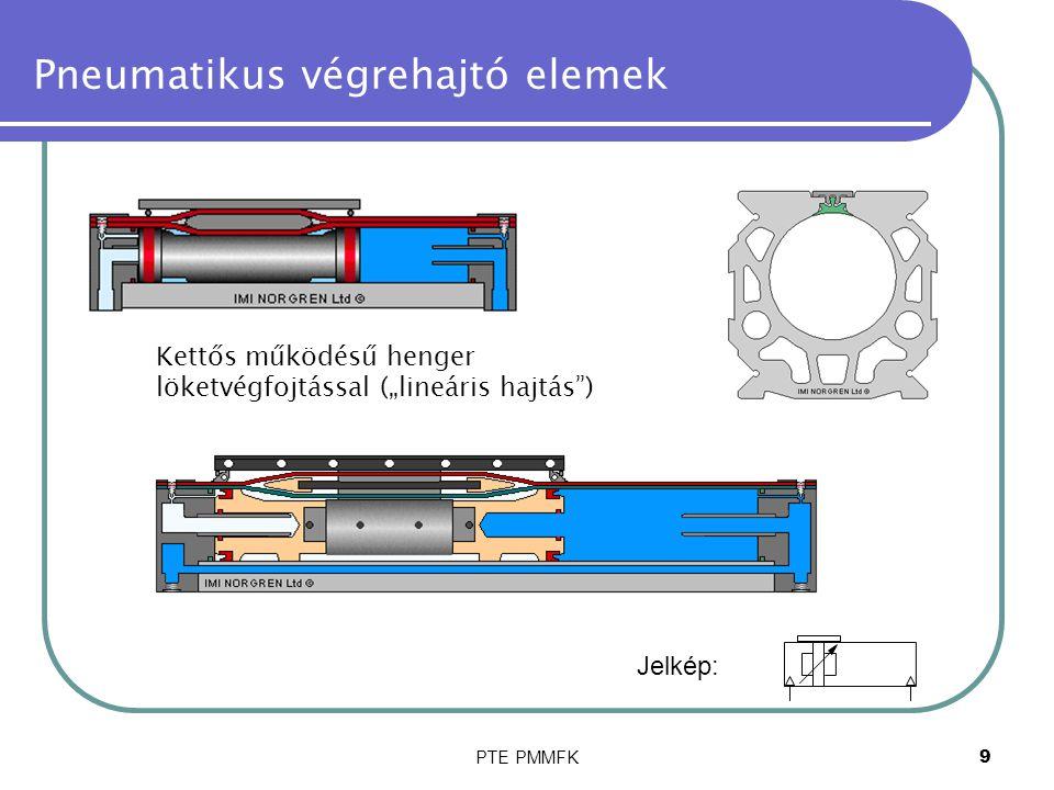 PTE PMMFK10 Pneumatikus végrehajtó elemek