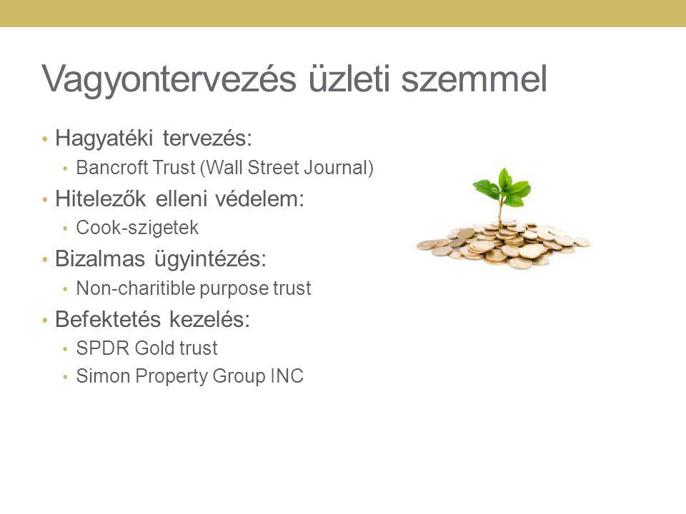 STEP Hungary Society of Trust and Estate Practioners (STEP) 80 ország 18,500 tag Hazai szervezet: Bizalmi Vagyonkezelők Egyesülete (http://www.step.org/hungary)http://www.step.org/hungary Szakmai non-profit szervezet