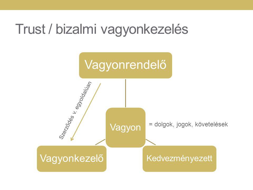 Kedvezményezett Vagyonrendelő dönt Ki(k) legyen(ek) a kedvezményezett(ek).