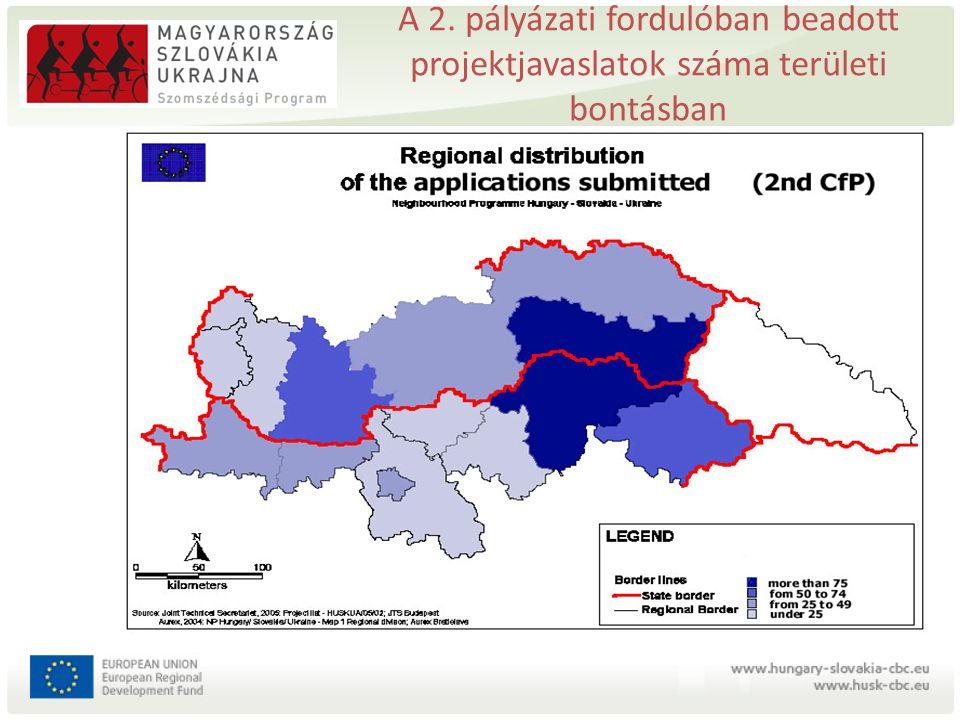A 2. pályázati fordulóban kérelemezett összeg nagysága regionális bontásban