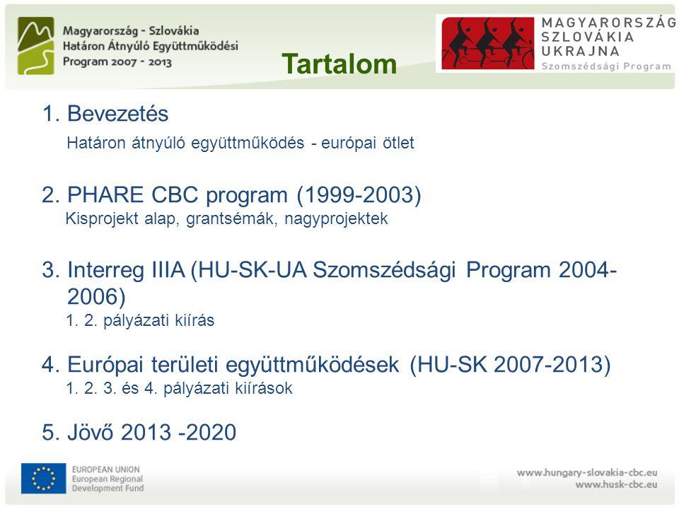 PHARE CBC HU-SK 1999-2003 – felkészítés az EU tagságra HU-SK programra évente 2 millió EUR, ebből: - 200 000 Kisprojekt Alap (évente 4-11 db.