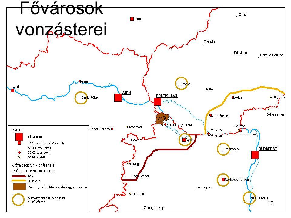 MTA Regionális Kutatások Központja 16 Forrás: VÁTI 2007.