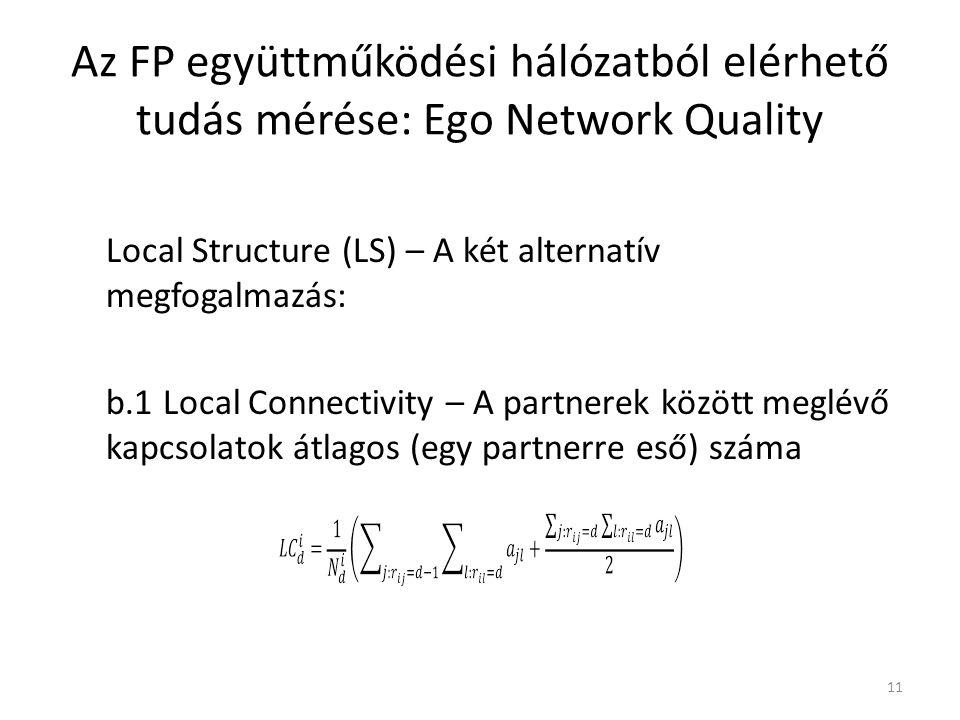 b.2 Connected Components (CC) – A klikkek (összefüggő csoportok) száma a partnerek hálózatán belül Az FP együttműködési hálózatból elérhető tudás mérése: Ego Network Quality 12