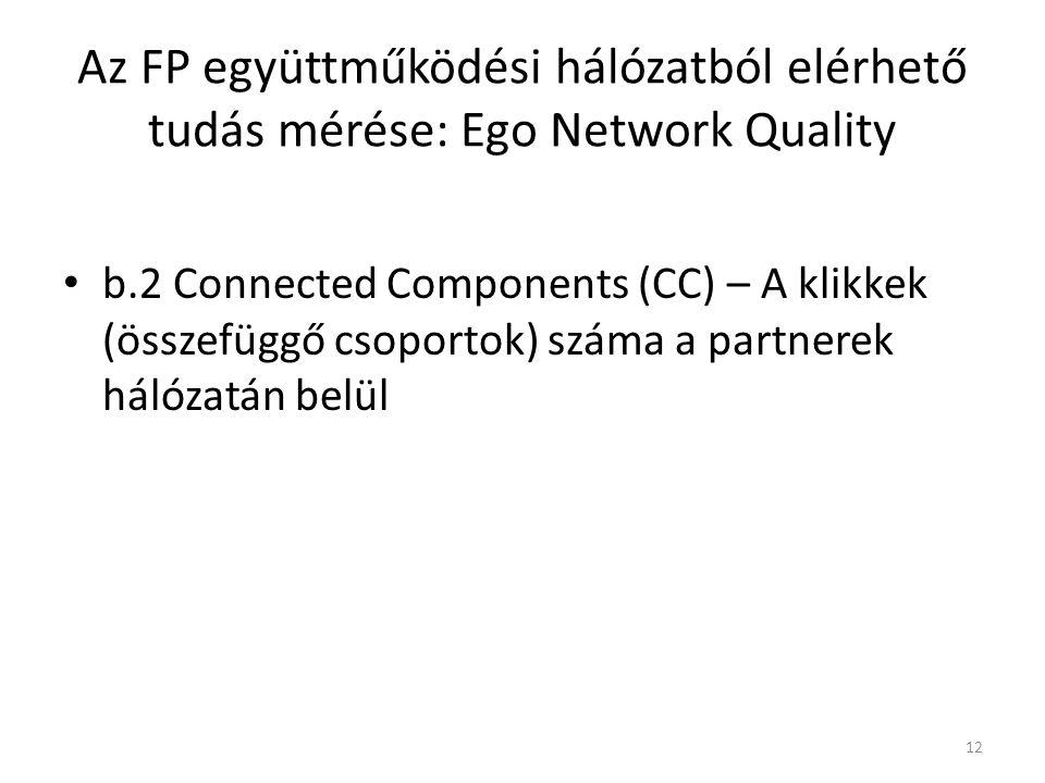 ENQ: a különböző távolságra lévő partnerek KP*LS értékeinek távolsággal súlyozott összege Az LS tényező konkrét formája (LC, CC vagy a kettő kombinációja) empirikus kérdés Az FP együttműködési hálózatból elérhető tudás mérése: Ego Network Quality 13