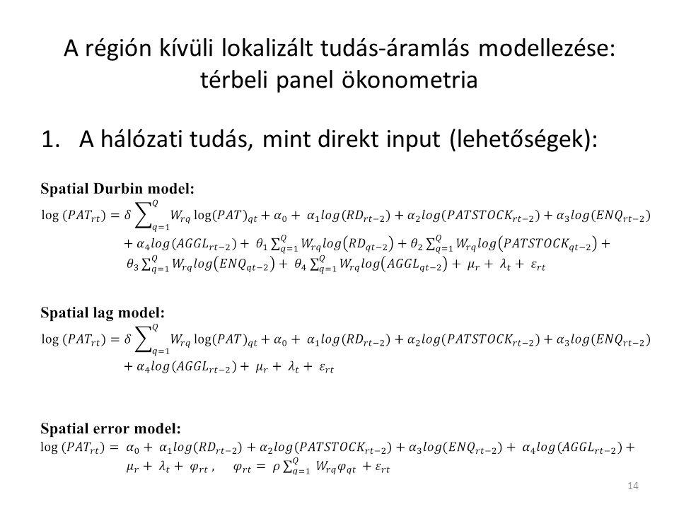 A régión kívüli lokalizált tudás-áramlás modellezése: térbeli panel ökonometria 1.Hálózati tudás mint indirekt input (közvetlenül a K+F termelékenységre gyakorol hatást) – lehetőségek: 15