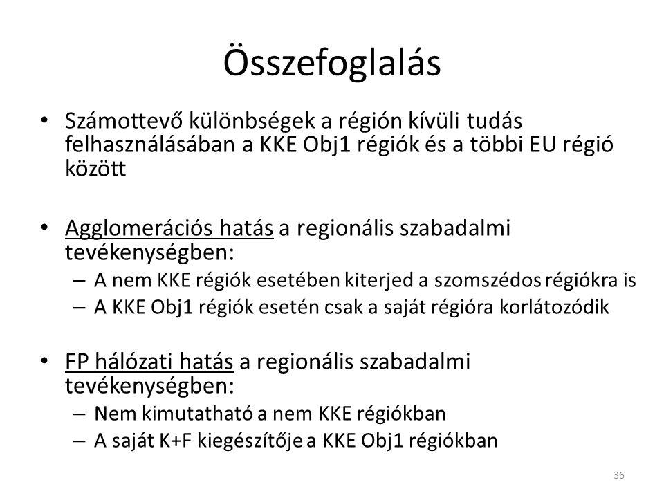 Összefoglalás Policy: a K+F kiválósági központok és hálózati kapcsolataik támogatása előremutató cél lehet a KKE és a szomszédos országokban Ez a politika a legjobban egy komplex regionális fejlesztési csomag részeként érvényesülhet Az eredmények és az intelligens specializáció (McCann, Orgega-Argilés 2014) 37