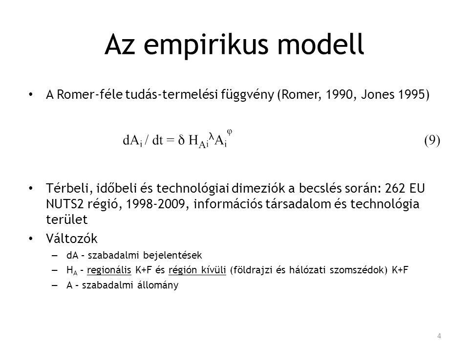 Tudáshálózati adatok EU Keretprogramok: FP5, FP6, FP7 (1998-2013) Az adatok konzisztens feldolgozására a három programot átölelően csak három területen nyílik lehetőség – Információs társadalom és technológia (IST) – Élettudományok (Life Sciences) (QOL) – Atomenergia (ATOM) Adattisztítási kérdések (intézményi és regionális azonosítás) 5