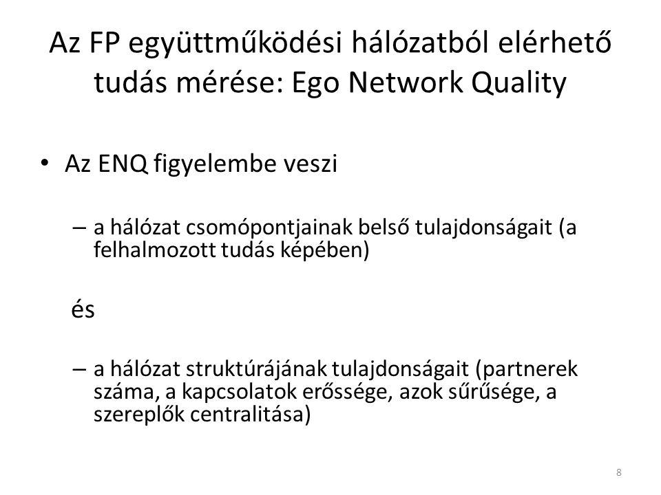 Az ENQ index két részindexre épül, amelyeket a vizsgált csomóponttól különböző távolságra lévő direkt és indirekt partnerek körére határozhatunk meg: a.